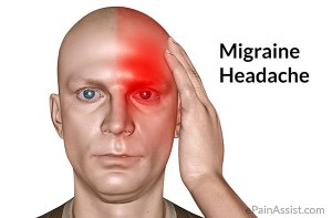 Migraines impact only one hemisphere of the brain