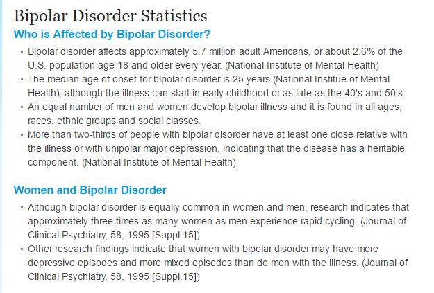 Bipolar Disorder Statistics from BDSA